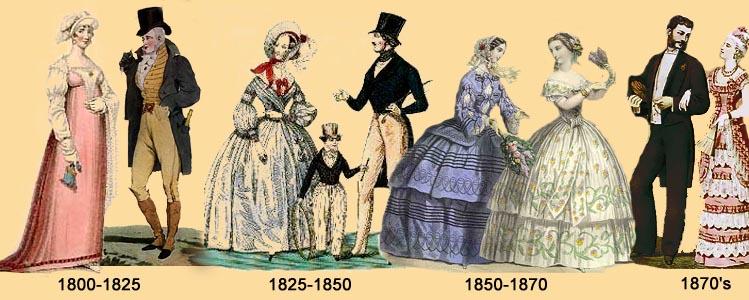 Povijest mode – mijene kroz stoljeća