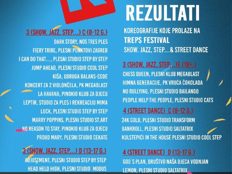 TREPS Susreti 2018.: REZULTATI ZA SHOW, JAZZ, STEP… I  STREET DANCE